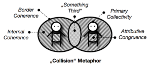 Foto_Collision_Metaphor_Intercultural Competence_Rathje