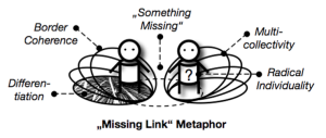Foto_Missing Link Metaphor_Interculture Competence_Rathje